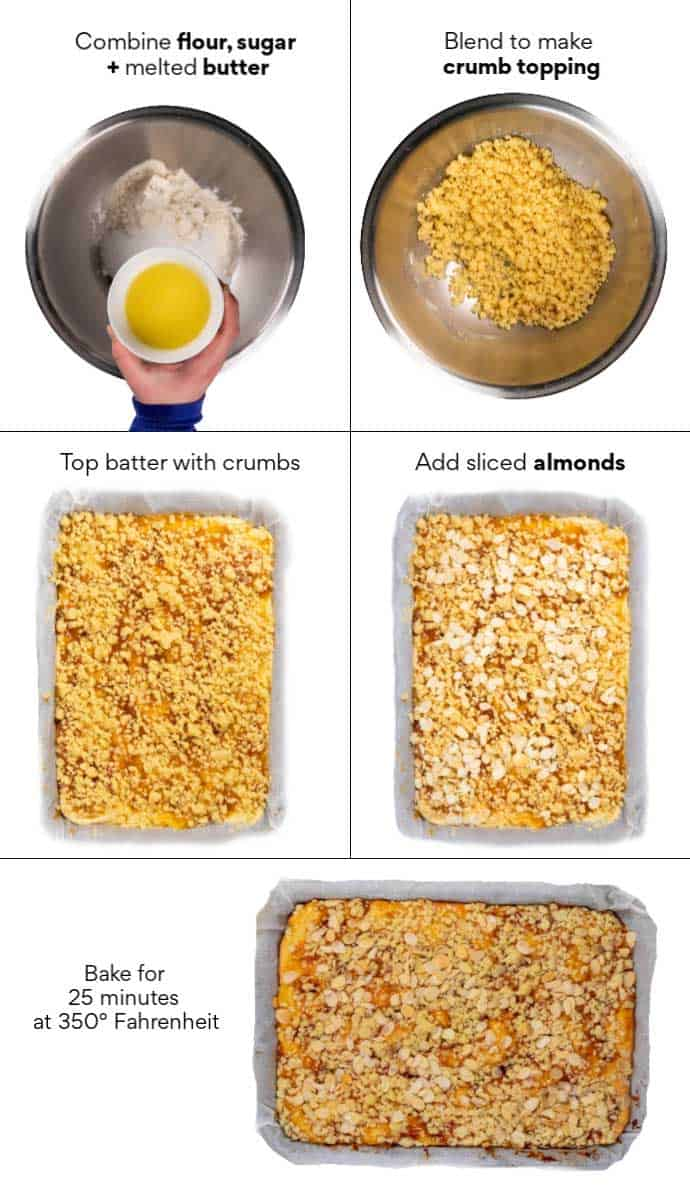 Steps how to make the 'Streusel' (crumb topping) for the German Streuselkuchen