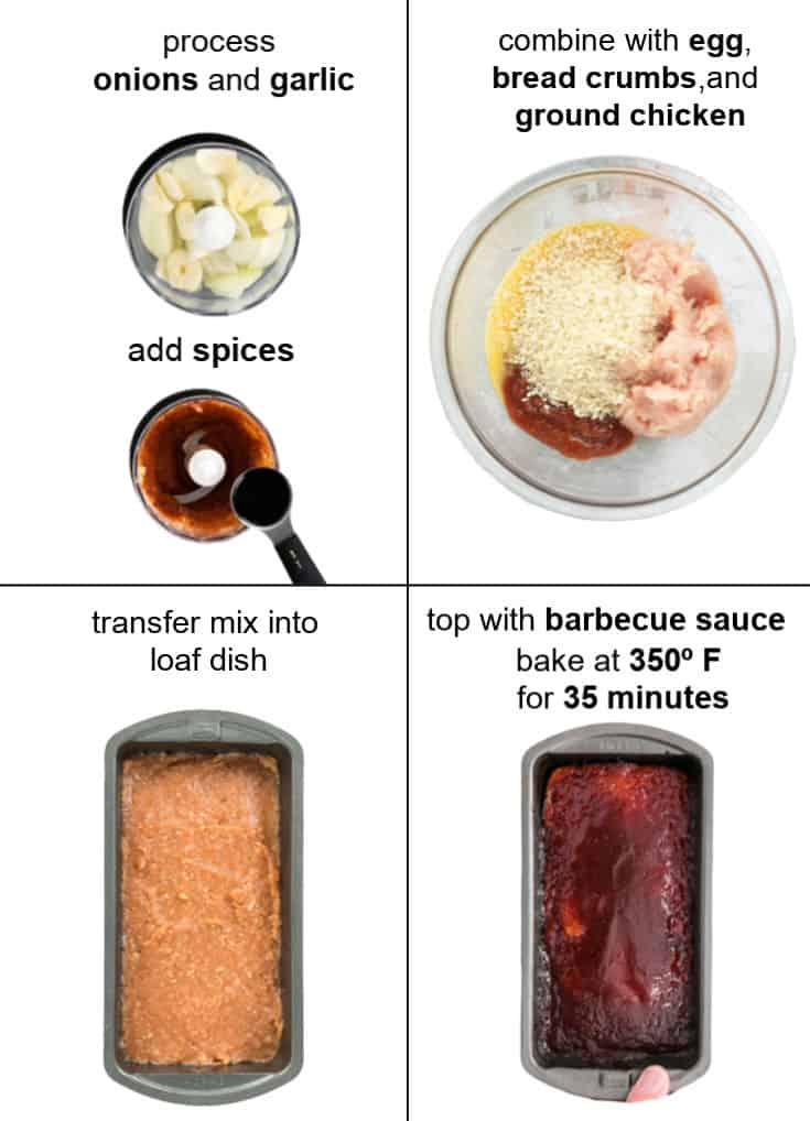 Steps illustrating how to make juicy chicken meatloaf