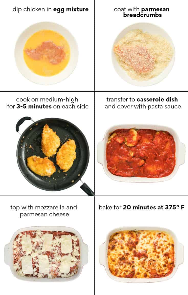 Steps showing how to make chicken parmesan, from breading to frying and baking