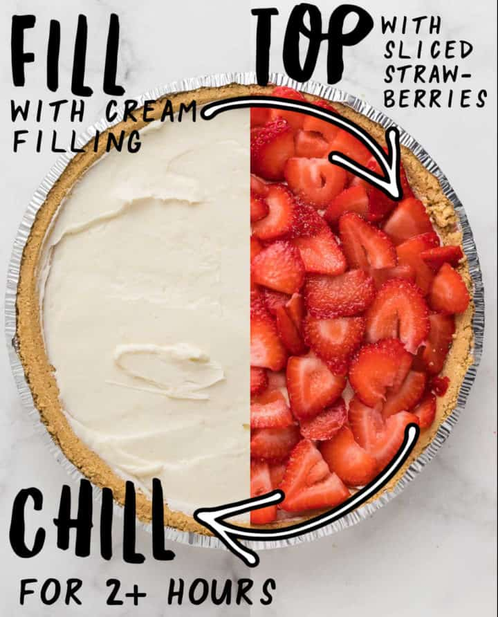 Collage/Process Steps: Cream filling transferred into the pie crust and topped with strawberries