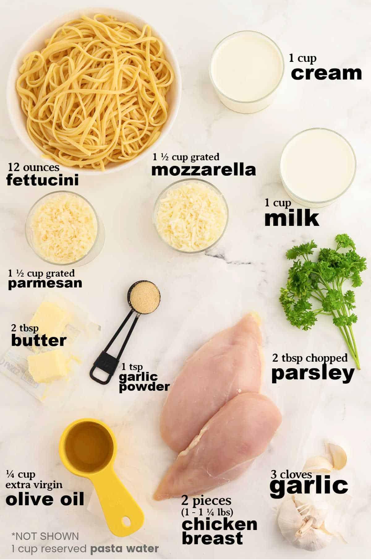 ingredient checklist: chicken alfredo